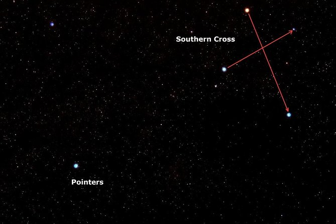 Constellations of the Southern Hemisphere(StarGazing)