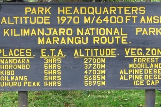 Mount Kilimanjaro(marangu Route)five Days