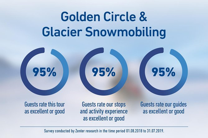 Golden Circle & Glacier Snowmobiling Day Trip from Reykjavik photo 7