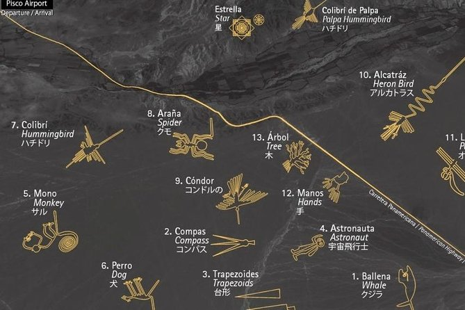 Private Tour To Nazca Lines From Lima