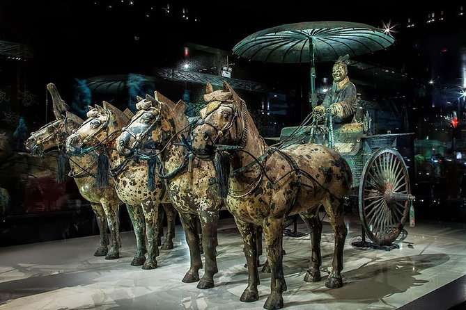 Terracotta Warriors Visit with Xian Highlights of Your Choice photo 1