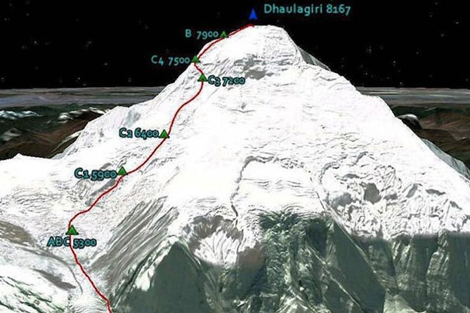 Dhaulagiri Expedition 2020 photo 1