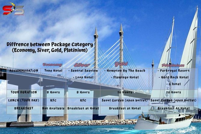 3D 2N Penang Package M Silver photo 1
