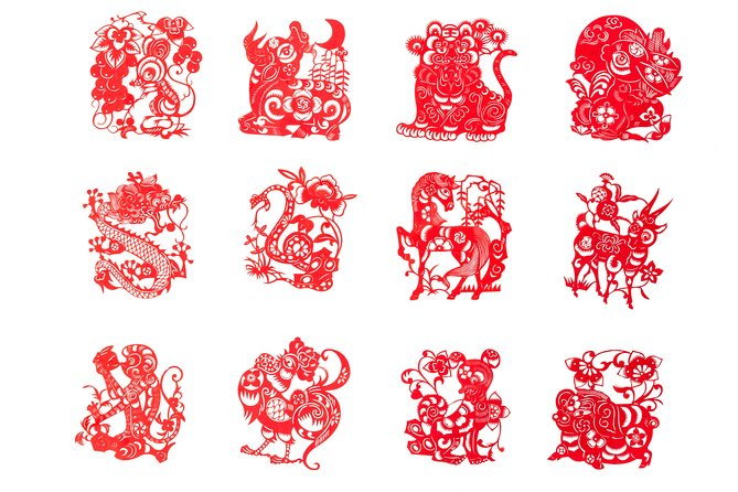 Beijing Virtual Tour: What's Your Chinese Zodiac Sign